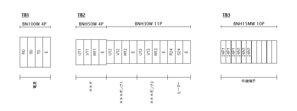 TB1~3の端子配列図