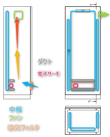 制御盤_サーモ設置位置_下